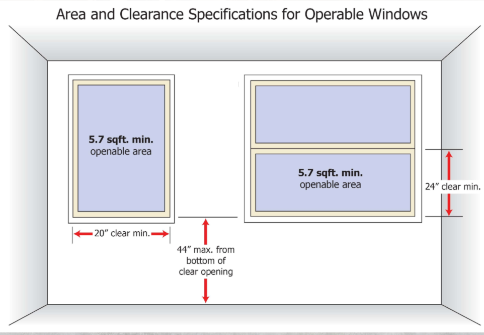 Egress Window Specs