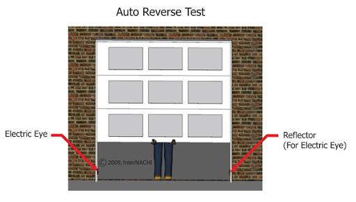 garage door auto reverse