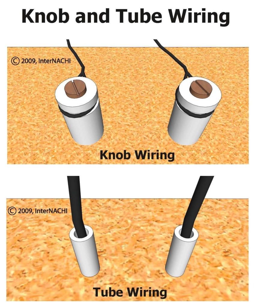 knob wiring