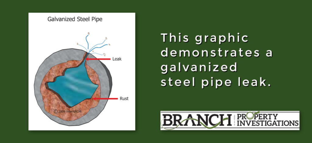 galvanized pipe leak